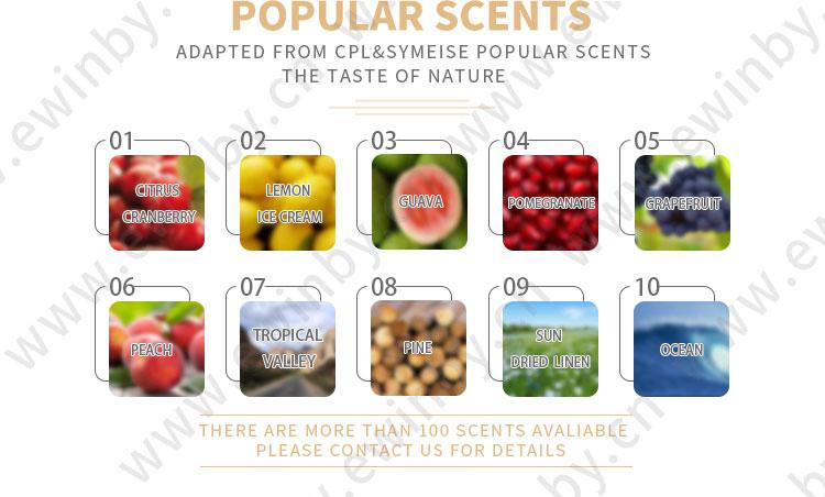 popular scents